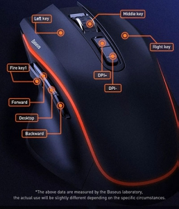 Baseus GM01 20190911 Portable [Multi]
